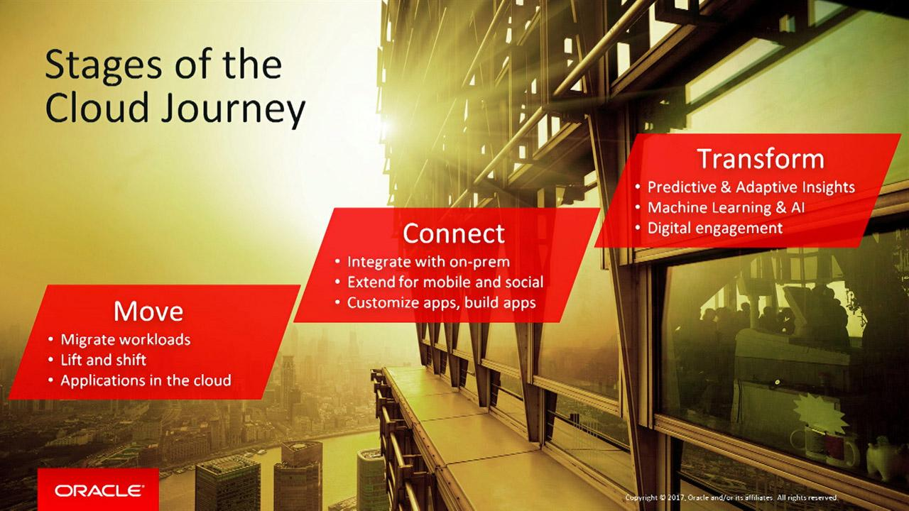 Oracle Cloud: Strategy and Vision for the Journey to Cloud
