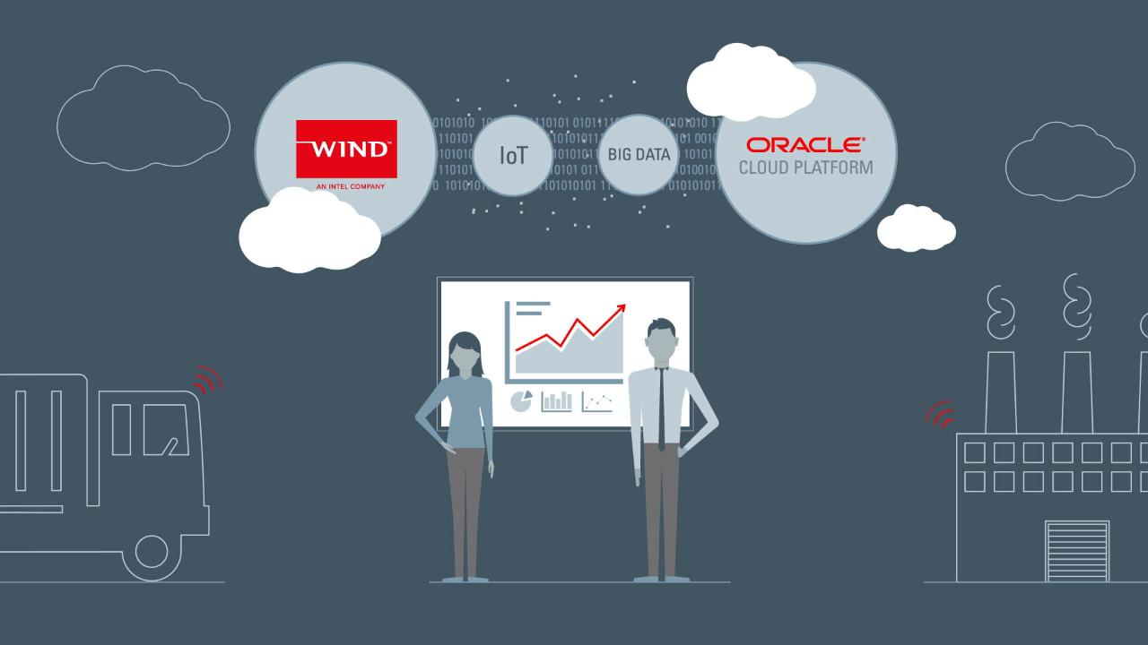Maximize IoT Business Value - Oracle, Wind River, and Intel
