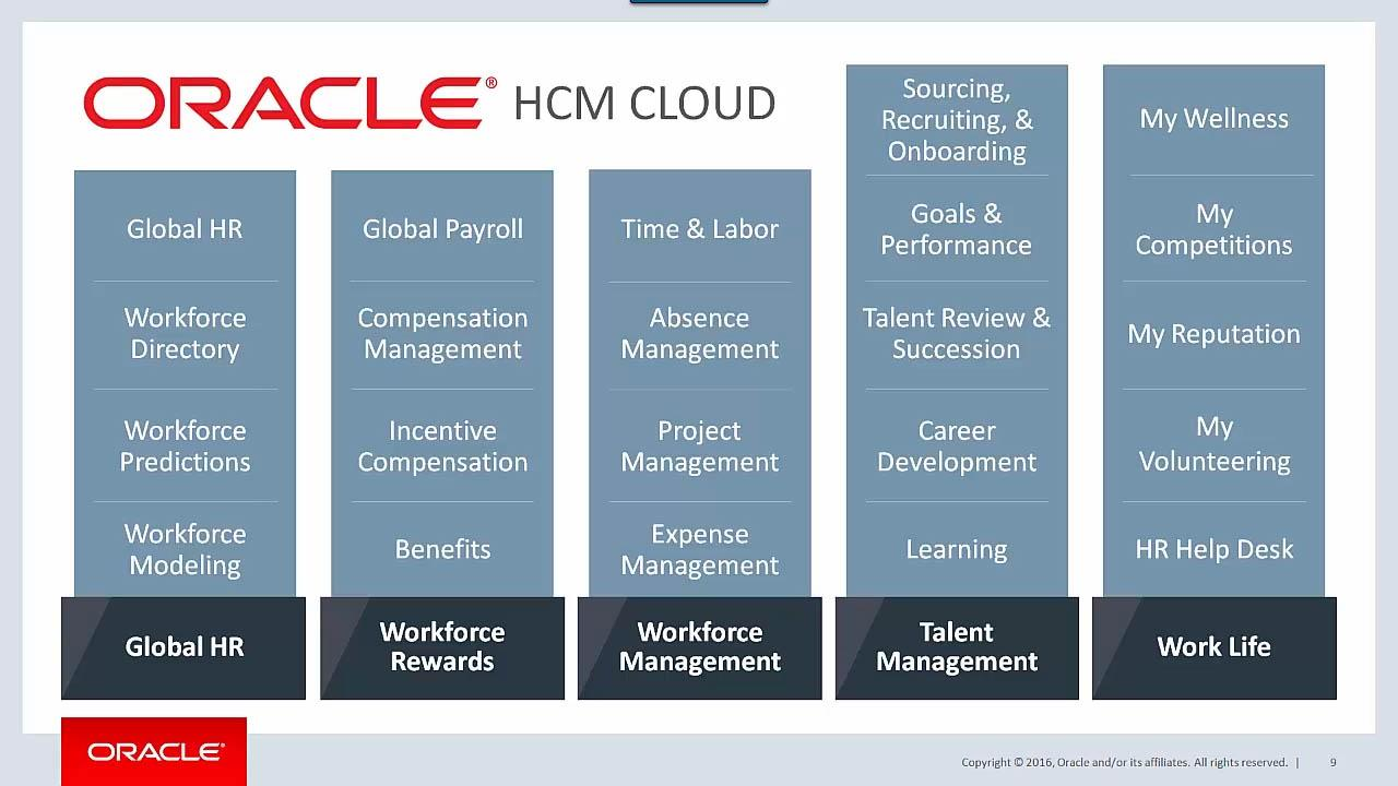 Chris Leone Presents HCM Cloud Roadmap and Strategy OOW 2016